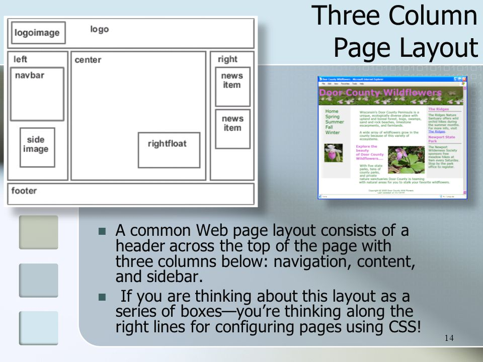 14 Three Column Page Layout A common Web page layout consists of a header across the top of the page with three columns below: navigation, content, an