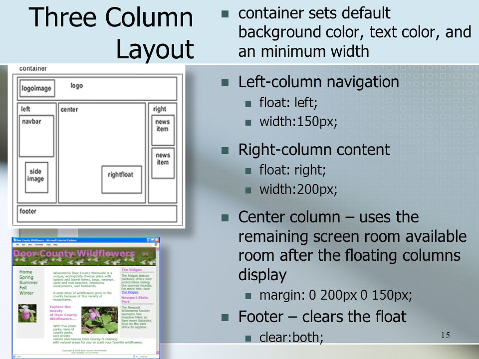 15 Three Column Layout container sets default background color, text color, and an minimum width Left-column navigation float: left; width:150px; Righ