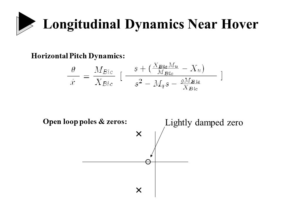 Open loop poles & zeros: Lightly damped zero Longitudinal Dynamics Near Hover Horizontal Pitch Dynamics: