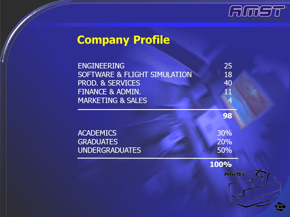 ENGINEERING25 SOFTWARE & FLIGHT SIMULATION18 PROD. & SERVICES40 FINANCE & ADMIN. 11 MARKETING & SALES 4 98 ACADEMICS30% GRADUATES20% UNDERGRADUATES50%