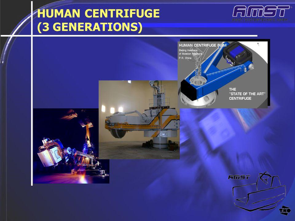 + HUMAN CENTRIFUGE (3 GENERATIONS)