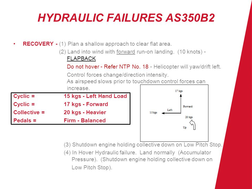 HYDRAULIC FAILURES AS350B2 AIRMANSHIP -Refer - (1) RFM Section 3, Supplement 7 and Eurocopter THM Section 8 for Review.