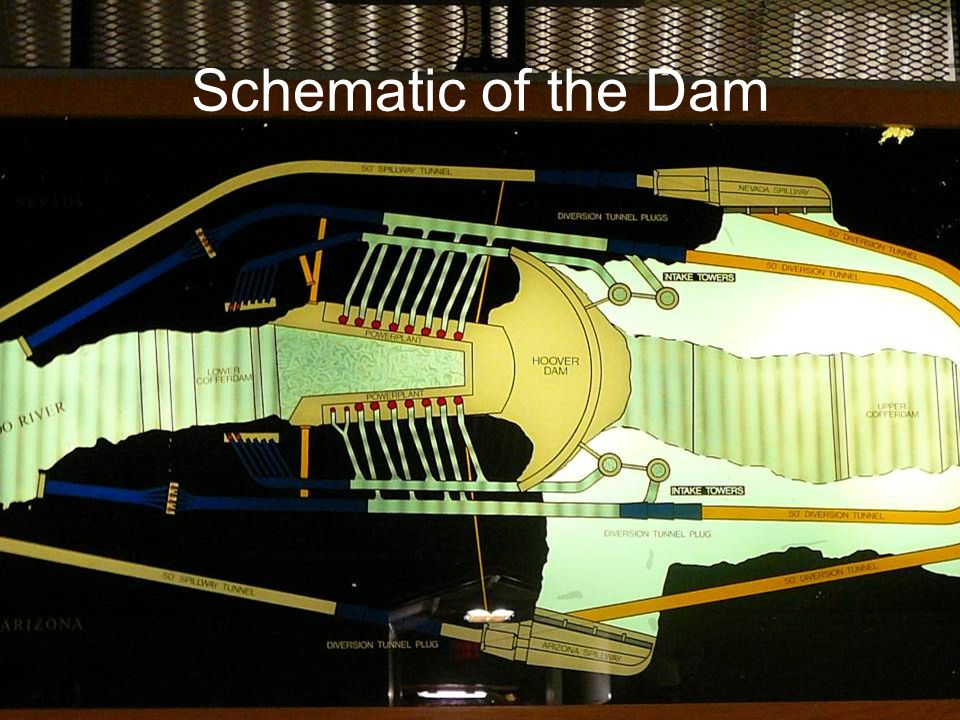 Schematic of the Dam