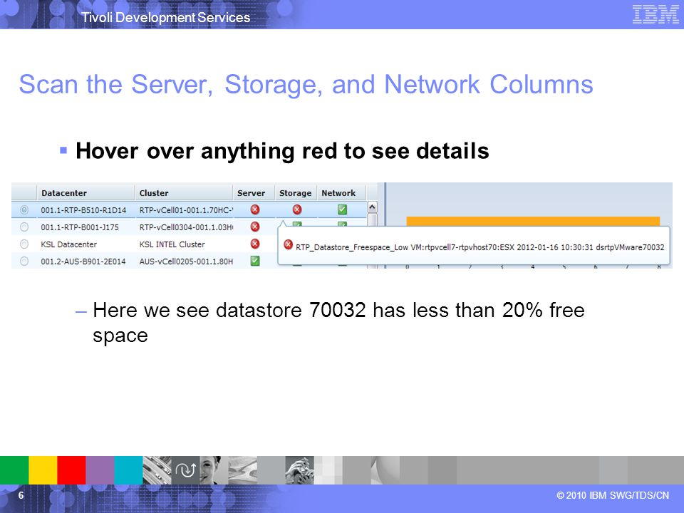 Tivoli Development Services © 2010 IBM SWG/TDS/CN Scan the Server, Storage, and Network Columns  Hover over anything red to see details –Here we see datastore 70032 has less than 20% free space 6