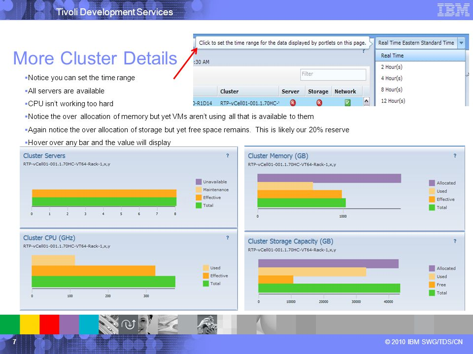 Tivoli Development Services © 2010 IBM SWG/TDS/CN7 More Cluster Details  Notice you can set the time range  All servers are available  CPU isn't working too hard  Notice the over allocation of memory but yet VMs aren't using all that is available to them  Again notice the over allocation of storage but yet free space remains.
