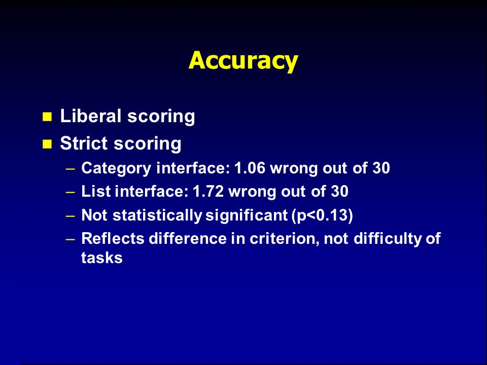 Accuracy Liberal scoring Strict scoring –Category interface: 1.06 wrong out of 30 –List interface: 1.72 wrong out of 30 –Not statistically significant (p<0.13) –Reflects difference in criterion, not difficulty of tasks