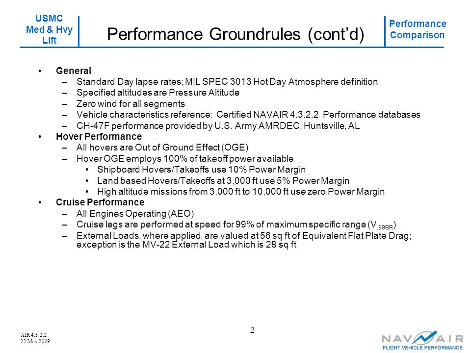 USMC Med & Hvy Lift Performance Comparison AIR 4.3.2.2 22 May 2009 2 Performance Groundrules (cont'd) General –Standard Day lapse rates; MIL SPEC 3013