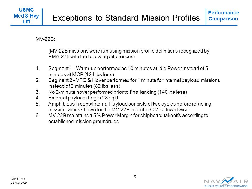 USMC Med & Hvy Lift Performance Comparison AIR 4.3.2.2 22 May 2009 9 Exceptions to Standard Mission Profiles MV-22B: (MV-22B missions were run using m