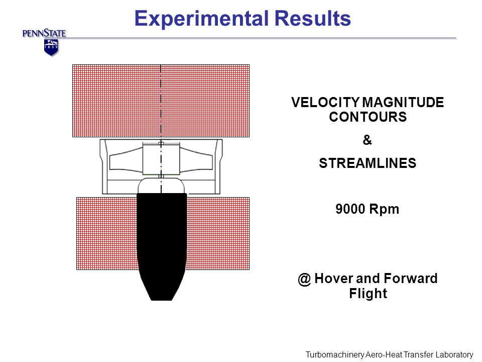 Experimental Results Turbomachinery Aero-Heat Transfer Laboratory Fan Blades VELOCITY MAGNITUDE CONTOURS & STREAMLINES 9000 Rpm @ Hover and Forward Flight