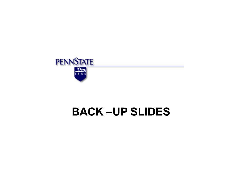 BACK –UP SLIDES