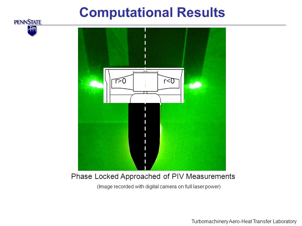 Computational Results Turbomachinery Aero-Heat Transfer Laboratory Phase Locked Approached of PIV Measurements (Image recorded with digital camera on full laser power) r>0r<0