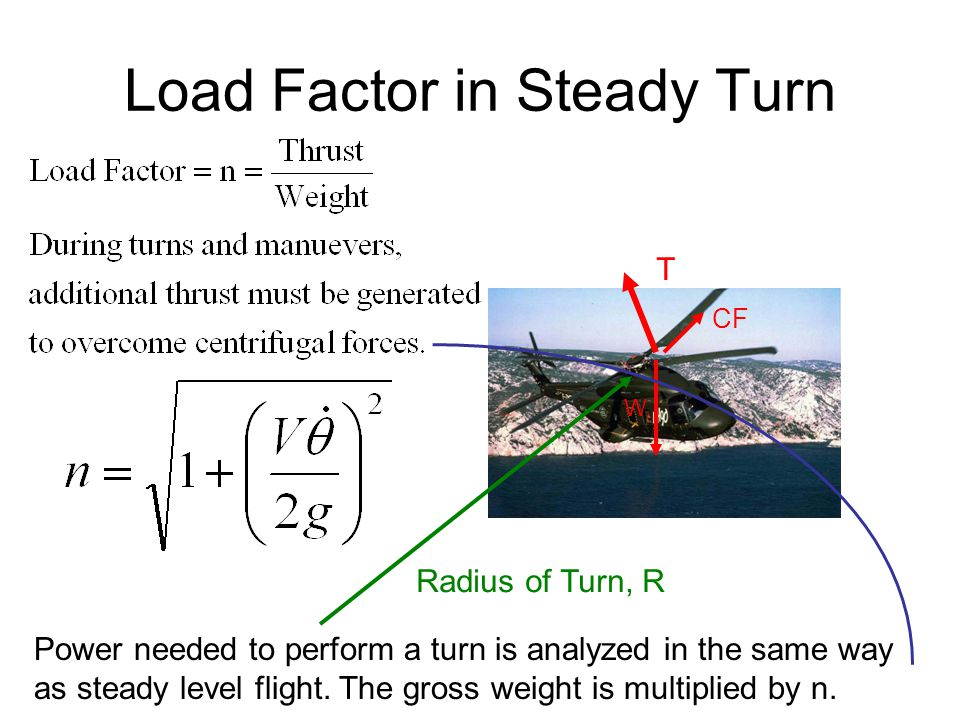 Load Factor in Steady Turn T CF W Radius of Turn, R Power needed to perform a turn is analyzed in the same way as steady level flight.