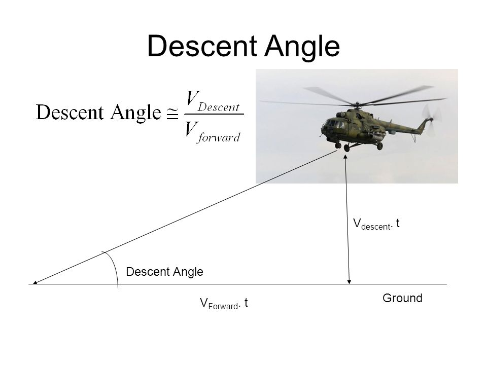 Descent Angle Ground Descent Angle V descent. t V Forward. t