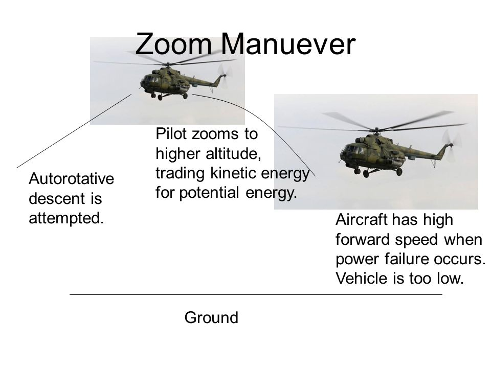 Zoom Manuever Ground Aircraft has high forward speed when power failure occurs.