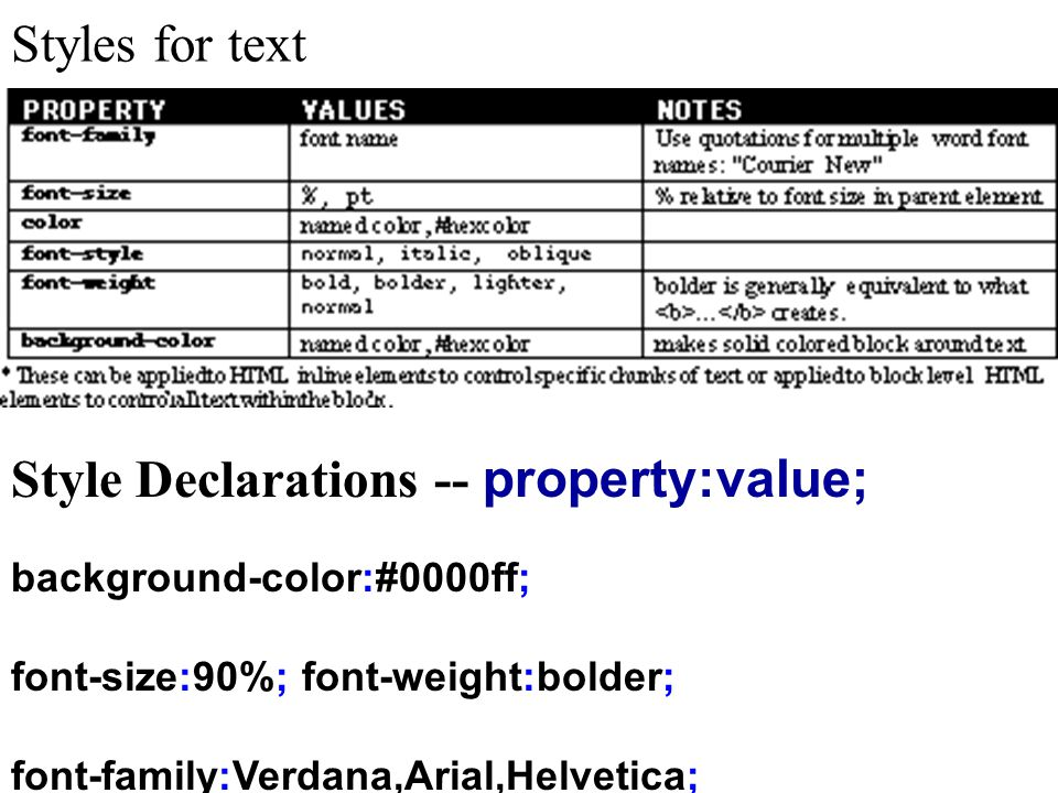 HTML style container element -- typically placed in the head section Global style selector for an HTML element style selectors go here element {property1:value1; property2:value2;...} The styles are applied to ALL occurrences of the element in the document.