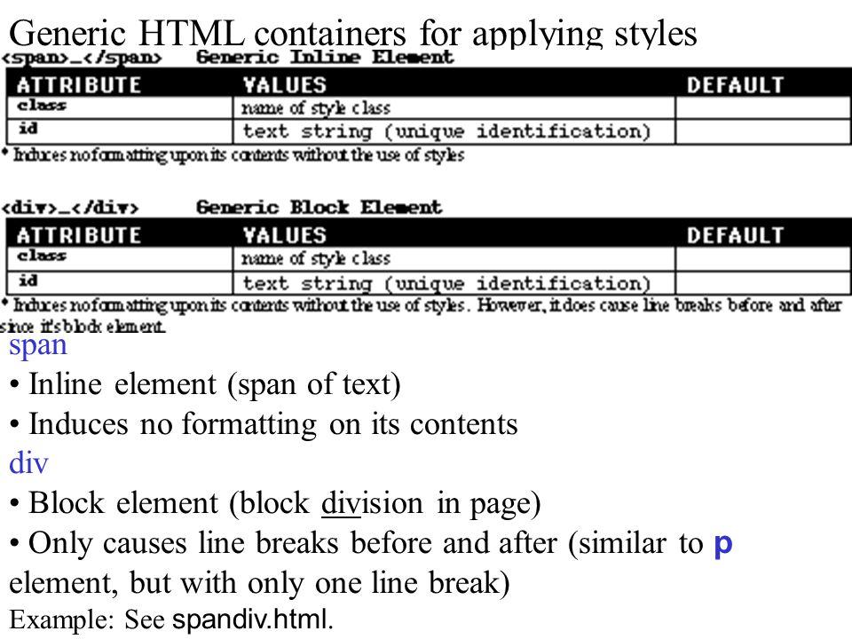 Generic HTML containers for applying styles span Inline element (span of text) Induces no formatting on its contents div Block element (block division in page) Only causes line breaks before and after (similar to p element, but with only one line break) Example: See spandiv.html.