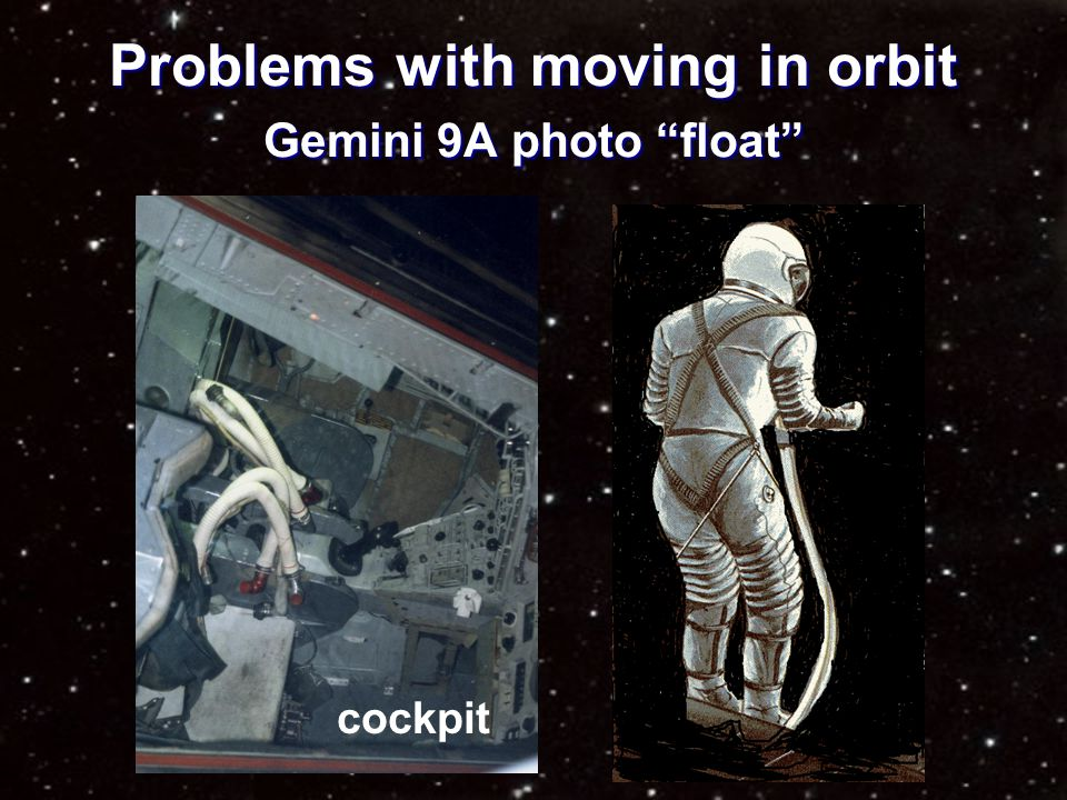 Problems with moving in orbit Gemini 9A astronaut maneuvering unit (AMU)