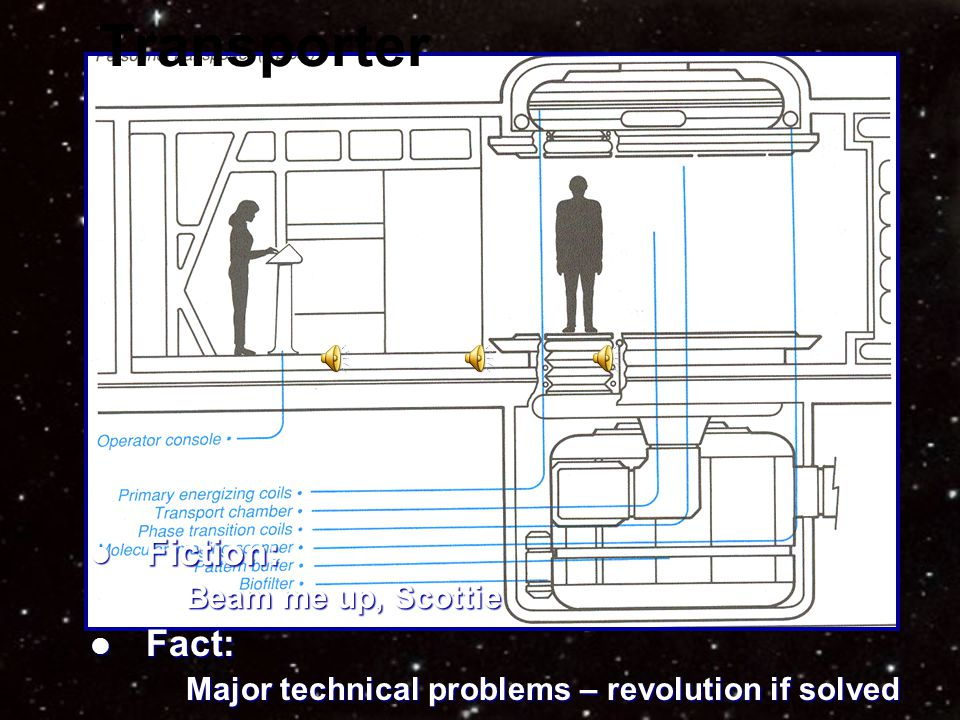 Transporter Fiction: Fiction: Beam me up, Scottie Fact: Fact: Major technical problems – revolution if solved