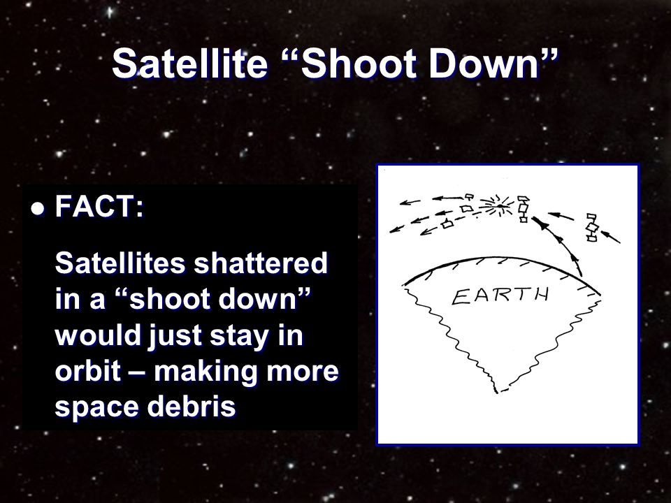 Shooting Satellites Down Fiction: Satellites would fall to Earth if we were to shoot them down