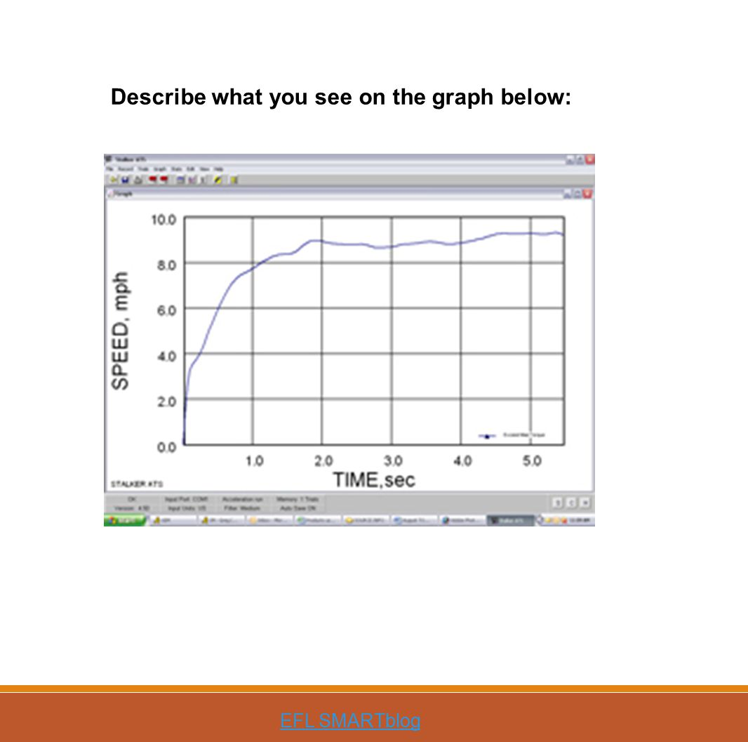 Describe what you see on the graph below: EFL SMARTblog
