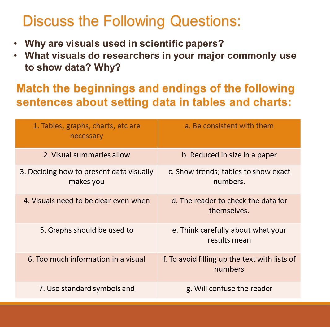 Discuss the Following Questions: Why are visuals used in scientific papers? What visuals do researchers in your major commonly use to show data? Why?