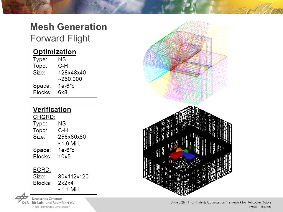 Phoenix > 11.05.2010 Slide 6/25 > High-Fidelity Optimization Framework for Helicopter Rotors Mesh Generation Forward Flight Optimization Type:NS Topo:C-H Size:128x48x40 ~250.000 Space:1e-6*c Blocks:6x8 Verification CHGRD: Type:NS Topo:C-H Size:256x80x80 ~1.6 Mill.