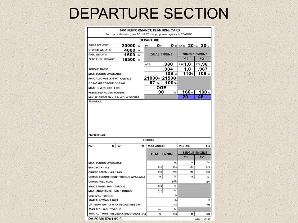 DEPARTURE SECTION 20000 4000 1500 18500 20 20 0.980 1.0.96.984 1.0.967 108 110 106 21000 21500 97 100 OGE 90 180 180 20 48