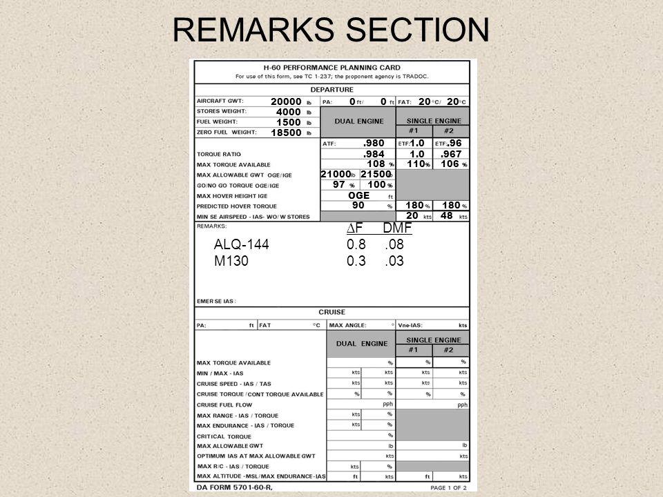 REMARKS SECTION 20000 4000 1500 18500 20 20 0.980 1.0.96.984 1.0.967 108 110 106 21000 21500 97 100 OGE 90 180 180 20 48 ∆F DMF ALQ-1440.8.08 M130 0.3