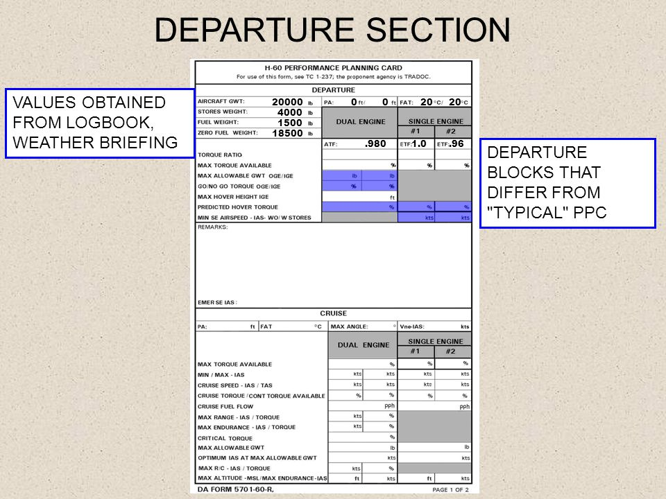 20000 4000 1500 18500 20 20 0.980 1.0.96 DEPARTURE BLOCKS THAT DIFFER FROM TYPICAL PPC DEPARTURE SECTION VALUES OBTAINED FROM LOGBOOK, WEATHER BRIEFING