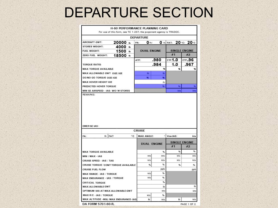 20000 4000 1500 18500 20 20 0.980 1.0.96.984 1.0.967 DEPARTURE SECTION