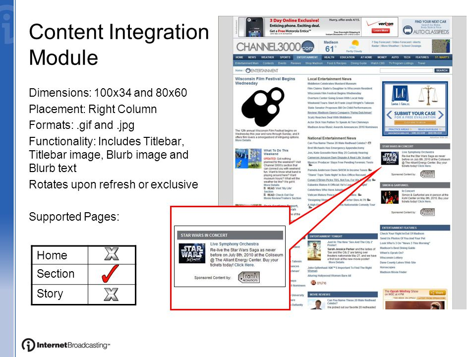 Content Integration Module Dimensions: 100x34 and 80x60 Placement: Right Column Formats:.gif and.jpg Functionality: Includes Titlebar, Titlebar image, Blurb image and Blurb text Rotates upon refresh or exclusive Supported Pages: Home Section Story