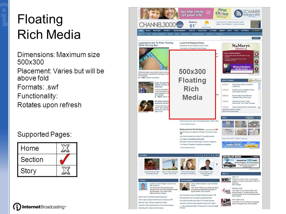 Page Skin Ad Placement: Home and Section Pages.