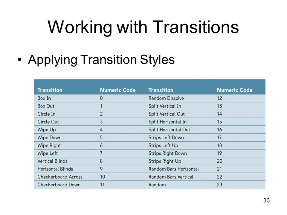 33 Working with Transitions Applying Transition Styles