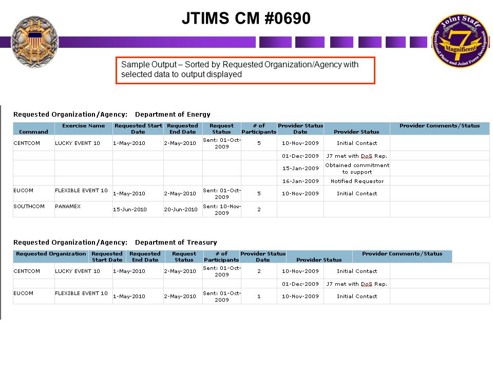 Sample Output – Sorted by Requested Organization/Agency with selected data to output displayed JTIMS CM #0690