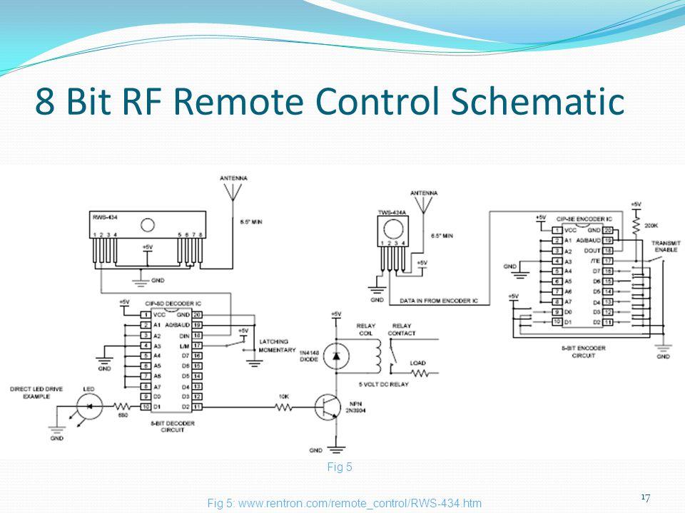 8 Bit RF Remote Control Schematic 17 Fig 5: www.rentron.com/remote_control/RWS-434.htm Fig 5