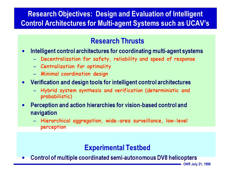 ONR July 21, 1998 Research Objectives: Design and Evaluation of Intelligent Control Architectures for Multi-agent Systems such as UCAV's Research Thrusts  Intelligent control architectures for coordinating multi-agent systems – Decentralization for safety, reliability and speed of response – Centralization for optimality – Minimal coordination design  Verification and design tools for intelligent control architectures – Hybrid system synthesis and verification (deterministic and probabilistic)  Perception and action hierarchies for vision-based control and navigation – Hierarchical aggregation, wide-area surveillance, low-level perception Experimental Testbed  Control of multiple coordinated semi-autonomous DV8 helicopters