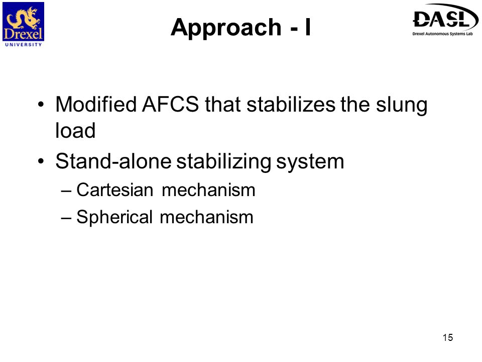 15 Approach - I Modified AFCS that stabilizes the slung load Stand-alone stabilizing system –Cartesian mechanism –Spherical mechanism