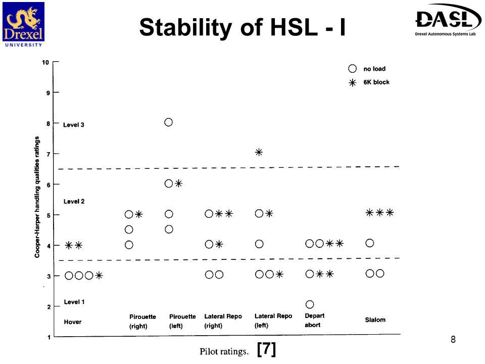 9 Stability of HSL - II [7]