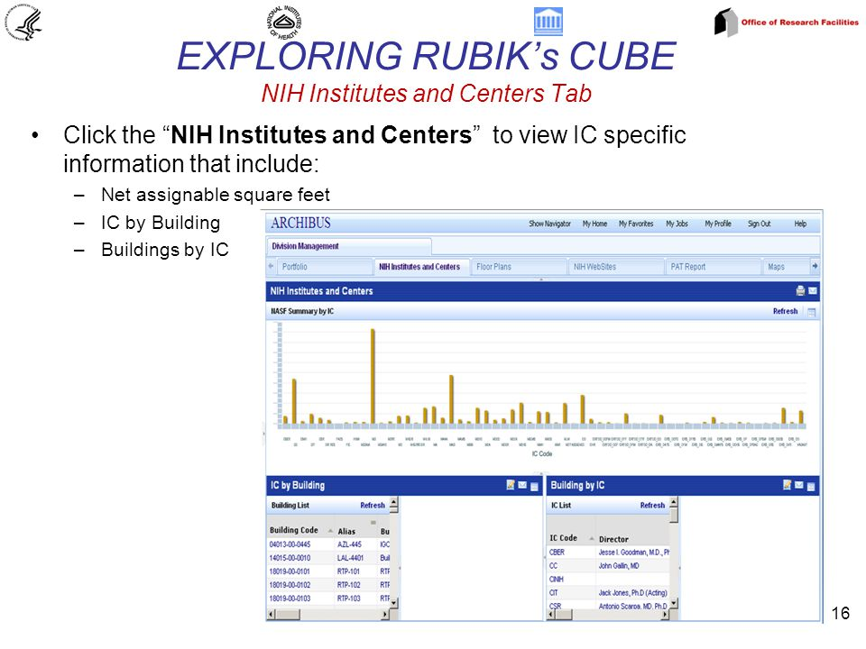EXPLORING RUBIK's CUBE NIH Institutes and Centers Tab Click the NIH Institutes and Centers to view IC specific information that include: –Net assignable square feet –IC by Building –Buildings by IC 16