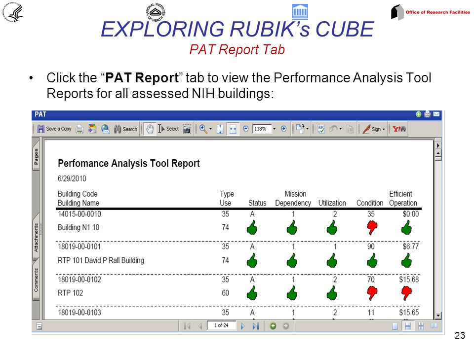EXPLORING RUBIK's CUBE PAT Report Tab Click the PAT Report tab to view the Performance Analysis Tool Reports for all assessed NIH buildings: 23