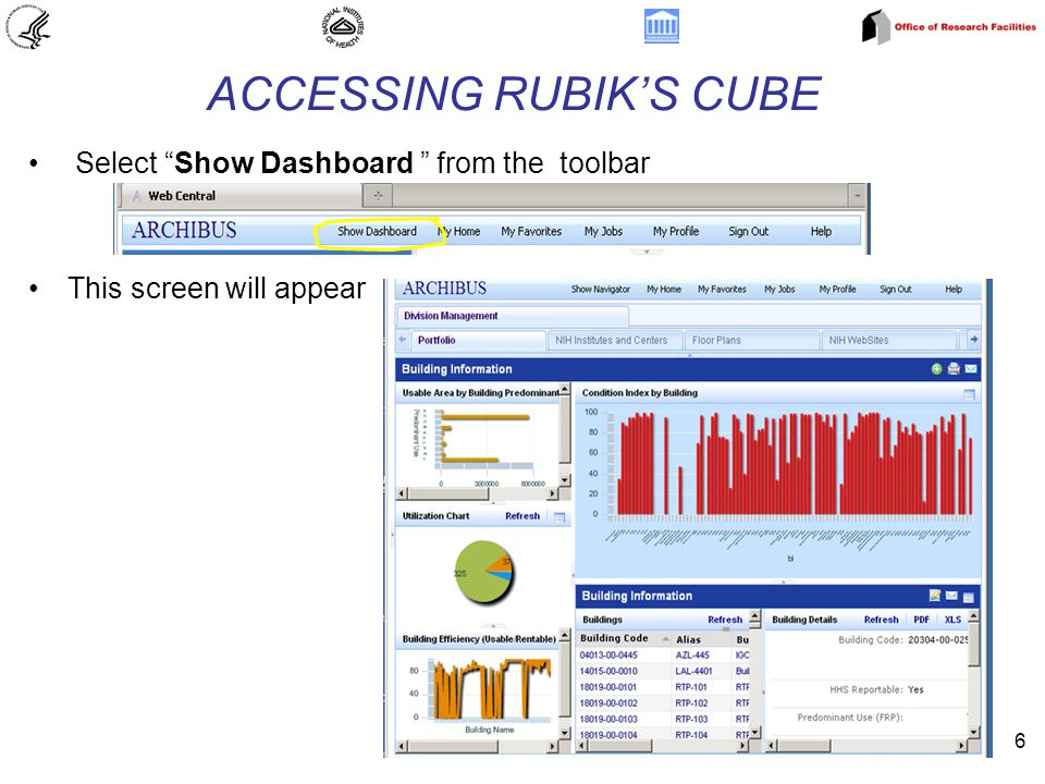 6 ACCESSING RUBIK'S CUBE Select Show Dashboard from the toolbar This screen will appear