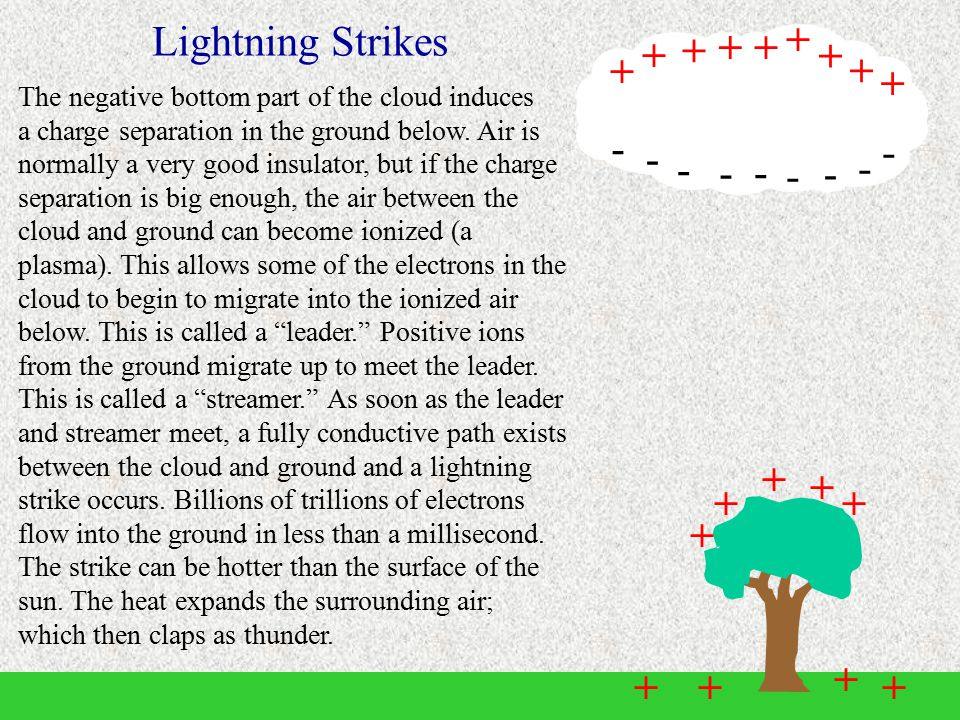 Polarization of a Cloud Detailed Lightning Diagrams One mechanism incorporates friction: when moist, warm air rises, it cools and water droplets form.