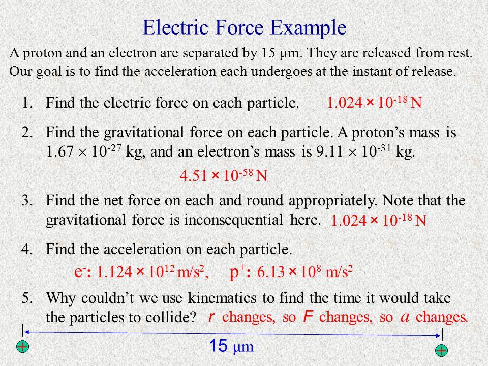 Electric Force vs. Gravitational Force K = 9  10 9 N m 2 / C 2 F E = K q1 q2K q1 q2 r 2r 2 G = 6.67  10 -11 N m 2 / kg 2 F G = G m1 m2G m1 m2 r 2r 2