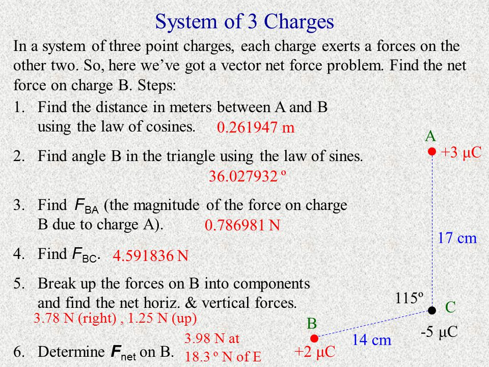 Electric Force Example + + 15 μm A proton and an electron are separated by 15 μm. They are released from rest. Our goal is to find the acceleration ea