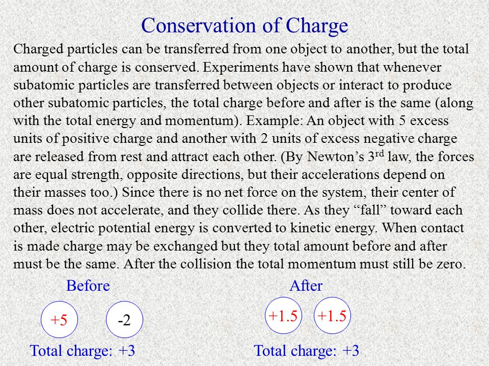 Conservation of Charge Charged particles can be transferred from one object to another, but the total amount of charge is conserved.