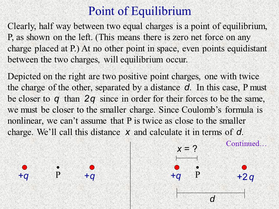 Hanging Charge Problem q, m L L  mg T FEFE Two objects of equal charge and mass are hung from the same point on a ceiling with equally long strings.