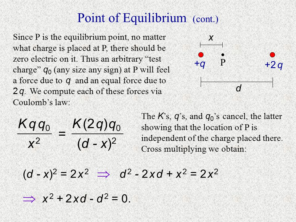 Point of Equilibrium +2 q d x = ? +q Clearly, half way between two equal charges is a point of equilibrium, P, as shown on the left. (This means there