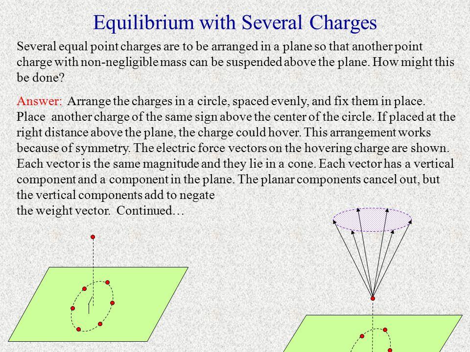 Point of Equilibrium (cont.) From x 2 + 2 x d - d 2 = 0, the quadratic formula yields: +2 q d x +q P x = -2 d  (2 d ) 2 - 4 (1) (-d 2 ) 2 (1) -2 d 
