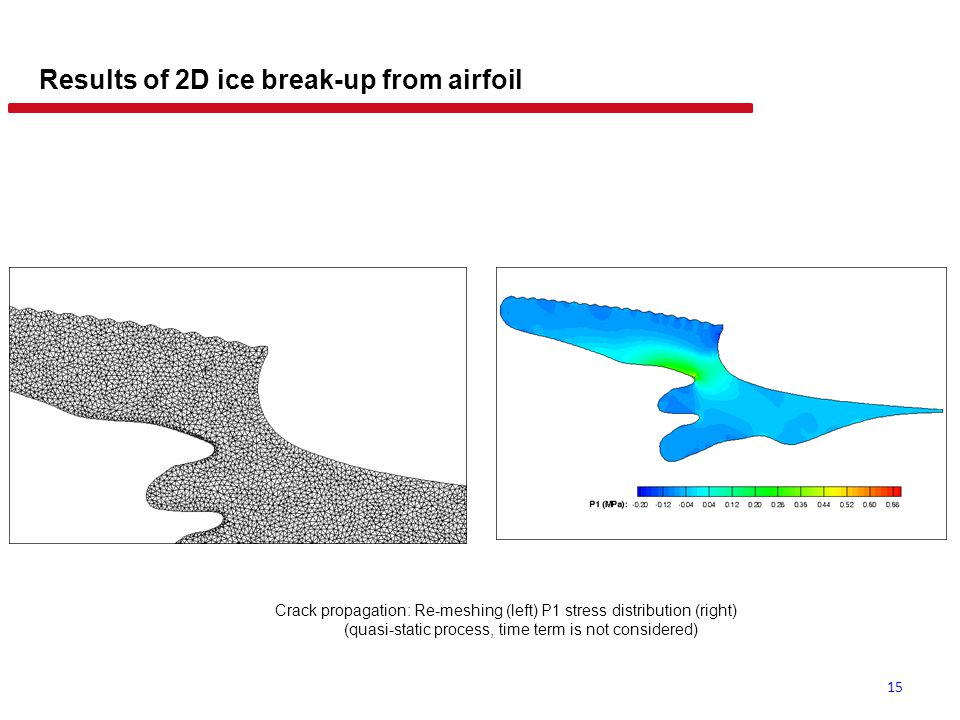 15 Results of 2D ice break-up from airfoil Crack propagation: Re-meshing (left) P1 stress distribution (right) (quasi-static process, time term is not