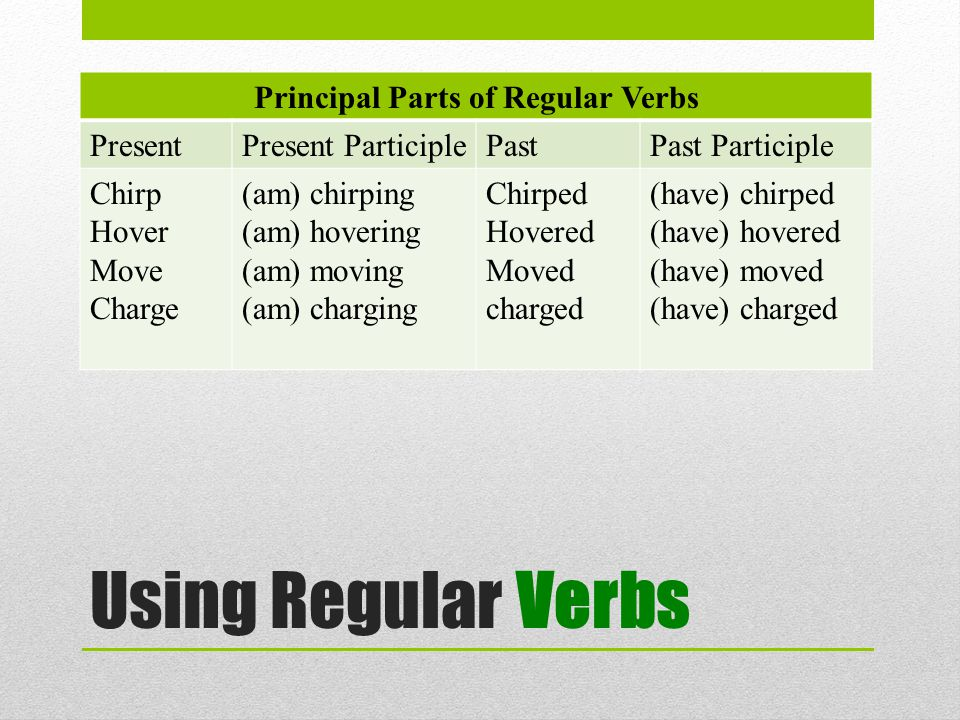 Using Regular Verbs Principal Parts of Regular Verbs PresentPresent ParticiplePastPast Participle Chirp Hover Move Charge (am) chirping (am) hovering (am) moving (am) charging Chirped Hovered Moved charged (have) chirped (have) hovered (have) moved (have) charged